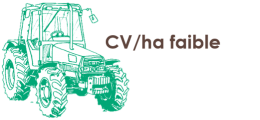 Agriculture de conservation : CV/Ha faible