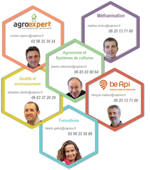 Capinov Agrosolutions